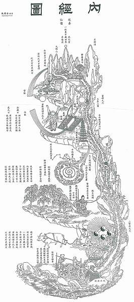 Найдзин Тоу (內经图) - даоска диаграма на вътрешната алхимия